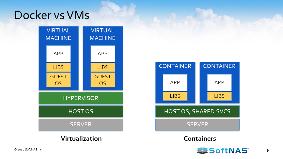 docker persistent storage containers vs vm