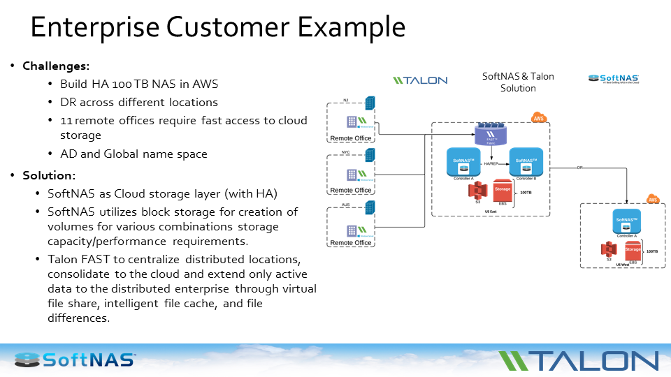 cloud file server consolidation reference architecture